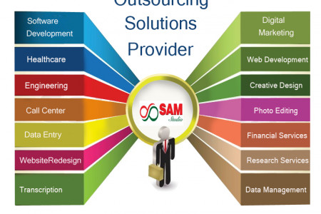 Outsourcing solutions to your business services Infographic
