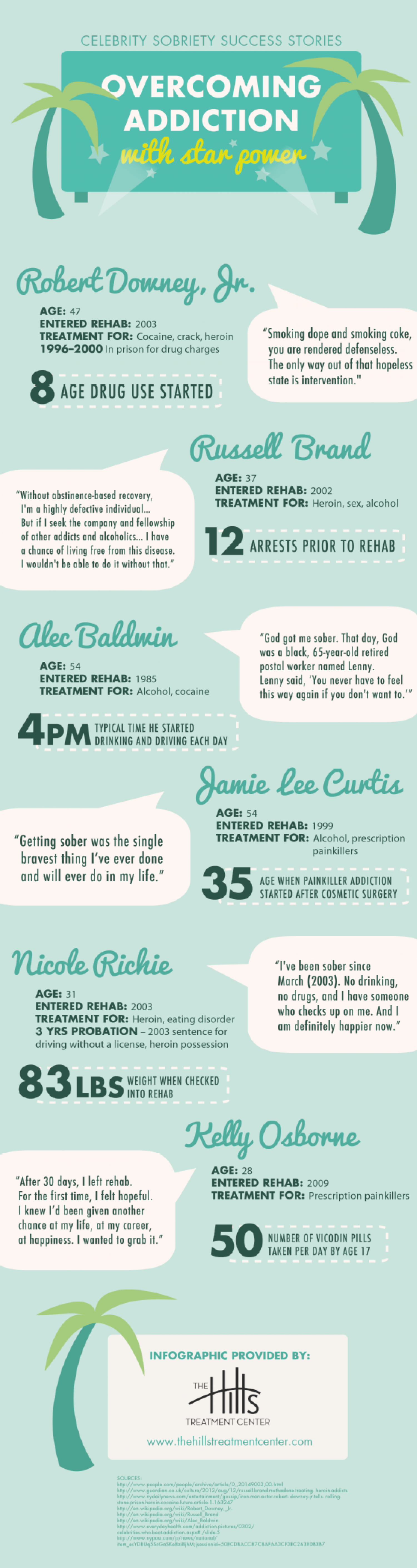 Overcoming Addiction with Star Power: Celebrity Sobriety Success Stories Infographic