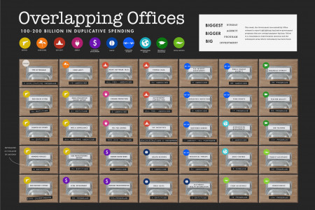 Overlapping Offices Infographic