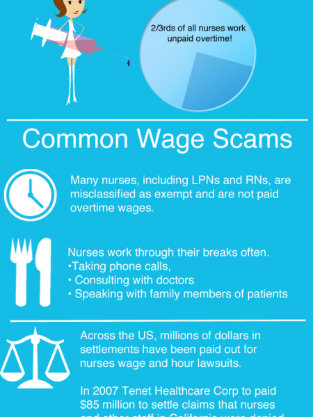 Overtime Pay for Nurses Infographic