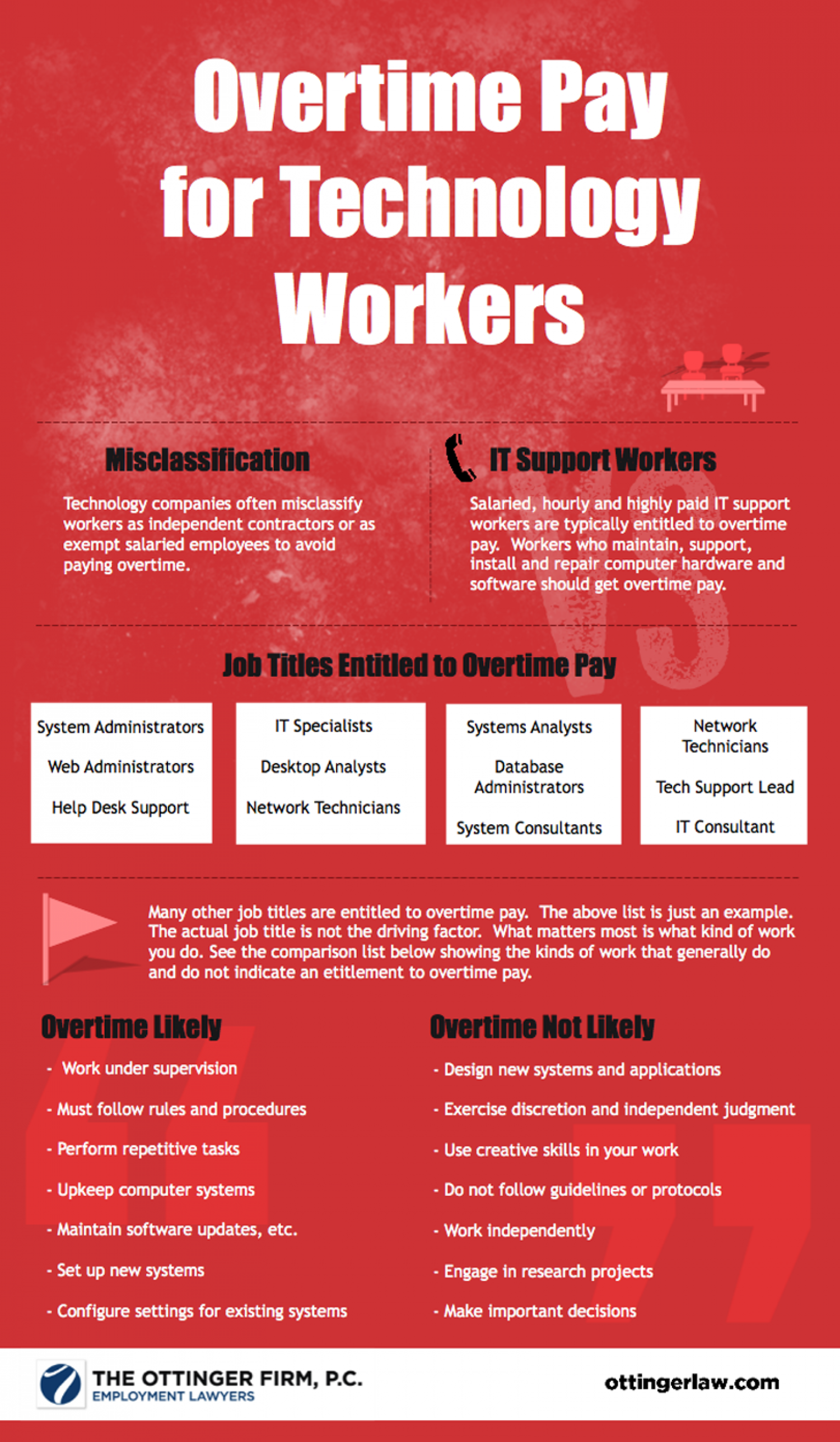 Overtime Pay For Technology Workers Infographic