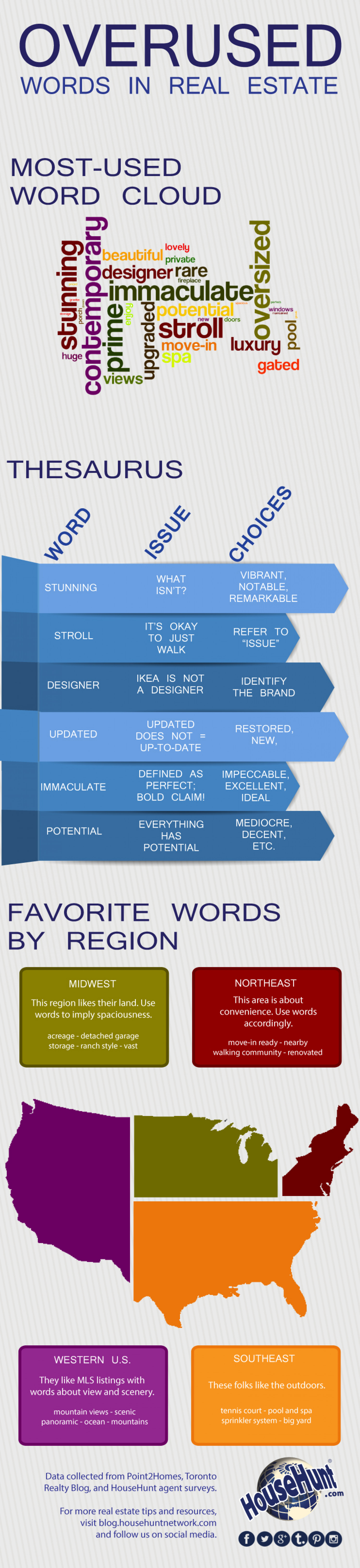 Overused Terms in Real Estate Infographic