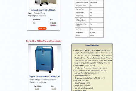 Oxygen Machine For Rent Infographic