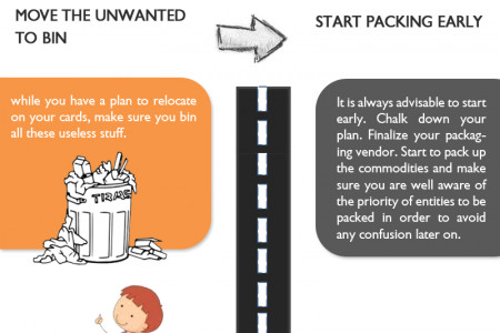 Packaging Made Easy Infographic