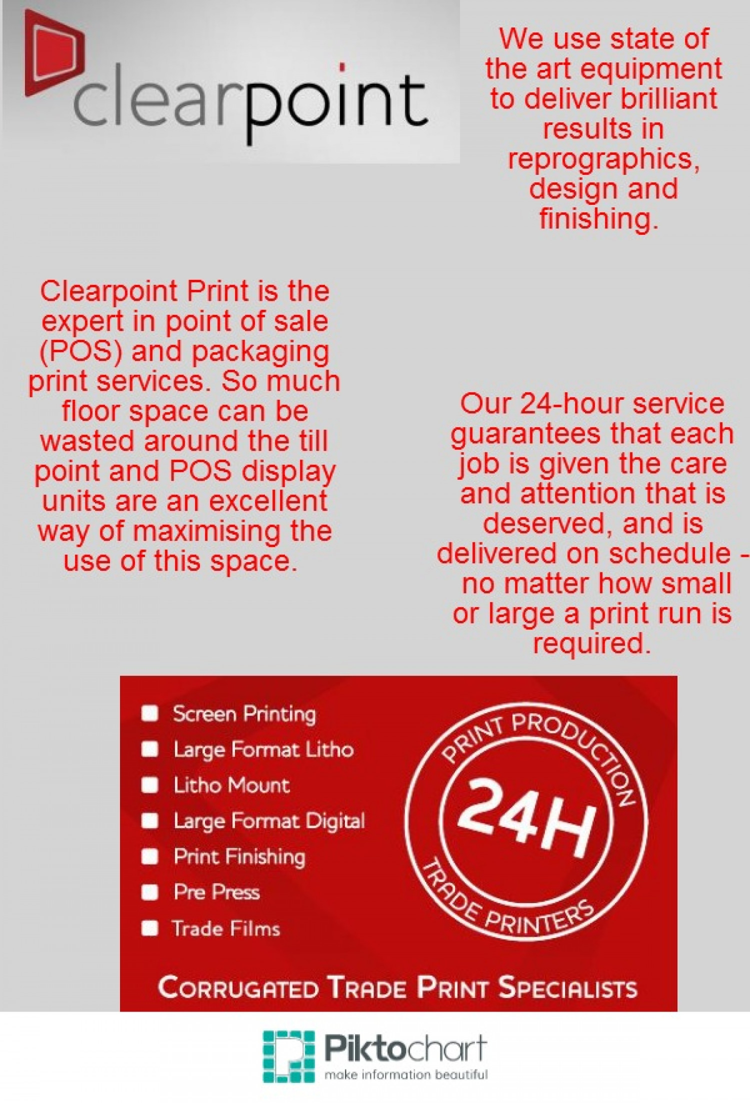 Packaging Print Services Infographic