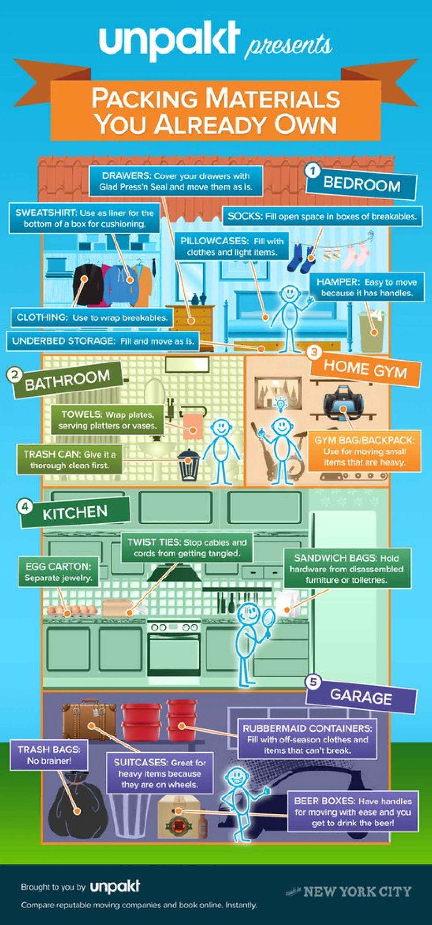 Packing Material you Already Own  Infographic