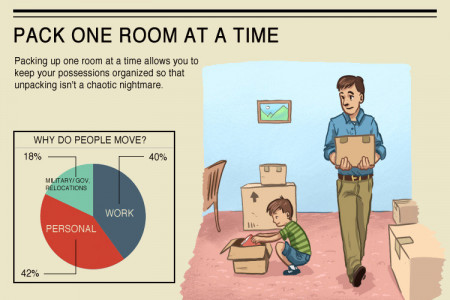 Packing Tips for Moving Infographic