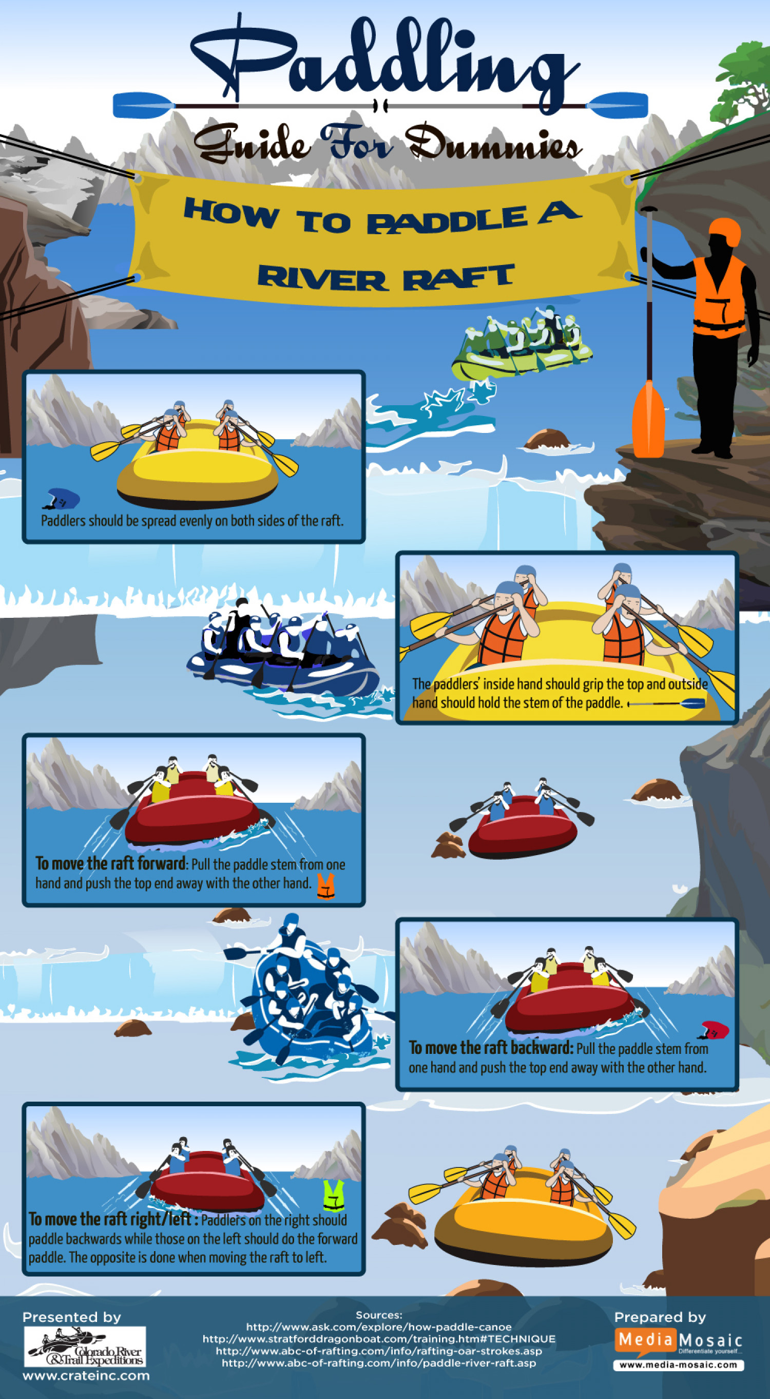 Paddling Guides for Dummies: How to Paddle a River Raft [Infographic] Infographic