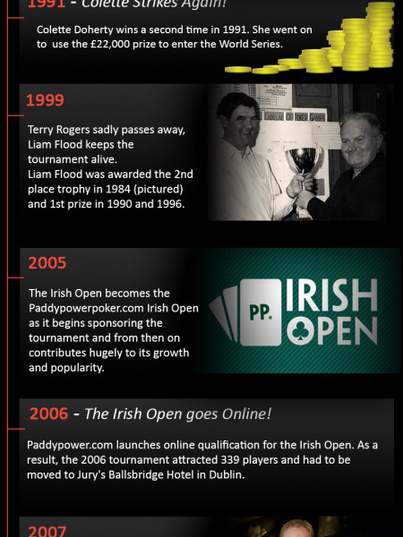 paddy power the open