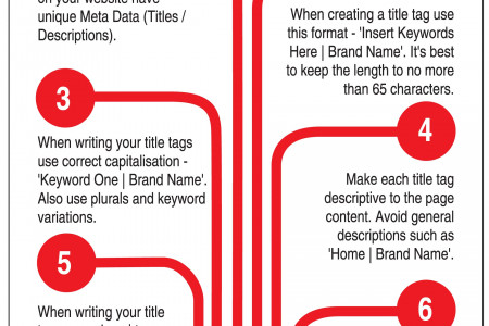 Page 1 Europe - The 6 Meta Data SEO Tips Infographic