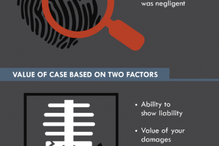 Pain and Gain: Personal Injury Cases 101 Infographic