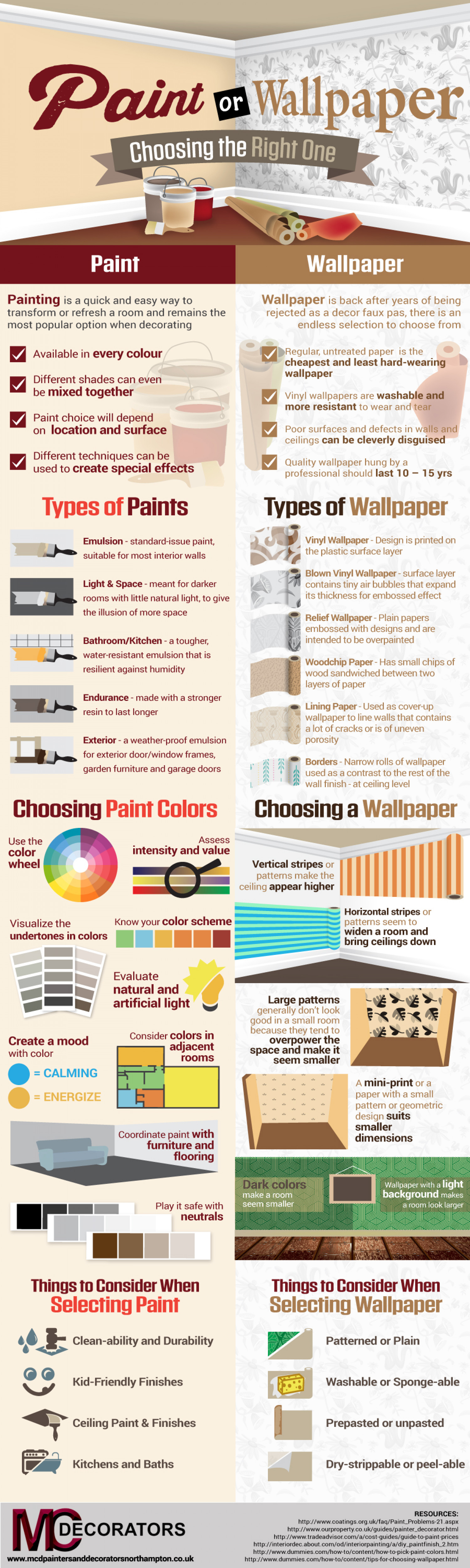 Paint or Wallpaper: Choosing the Right One  Infographic