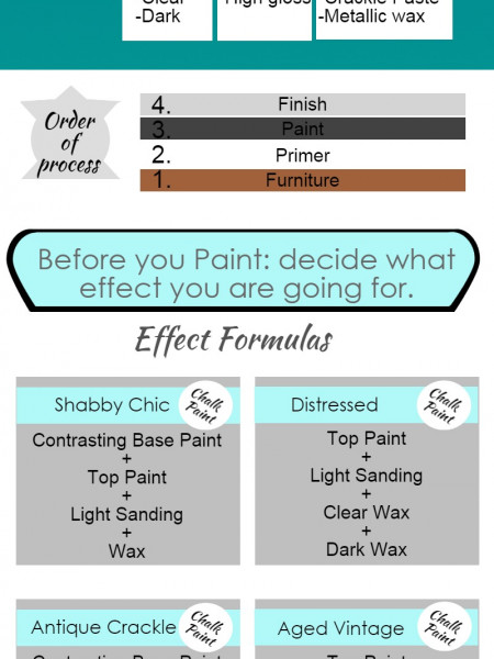 Paint Your Furniture Like A Pro Infographic