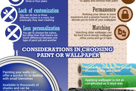 Painter and Decorator 101: Paint vs Wallpaper Infographic