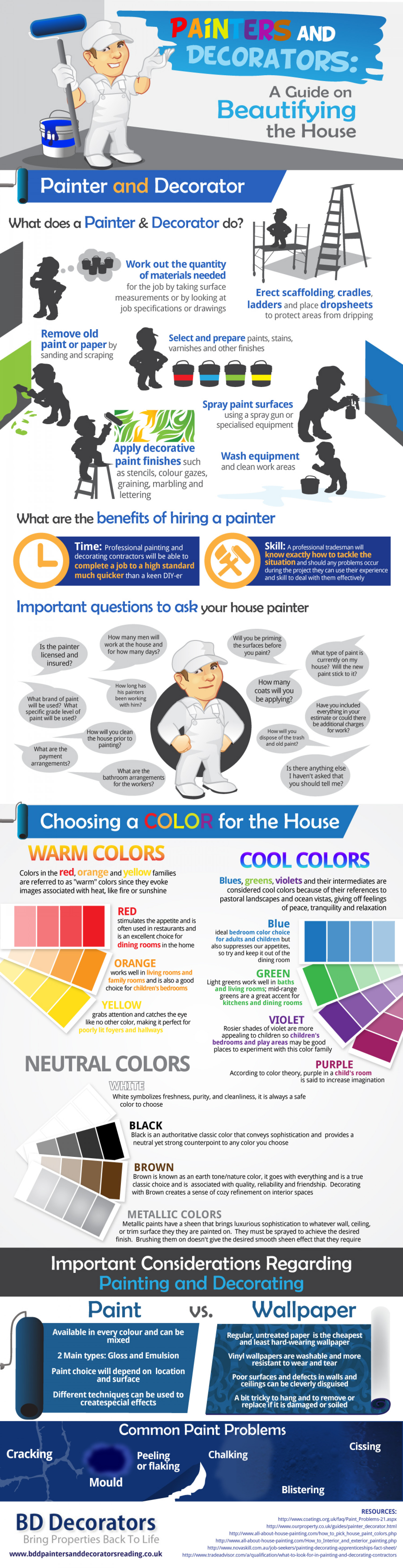 Painters and Decorators: A Guide on Beautifying the House Infographic