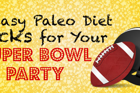 Paleo Superbowl Party Web Banner Infographic