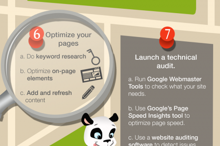 Panda SEO 12-Step Quick Fix Guide Infographic
