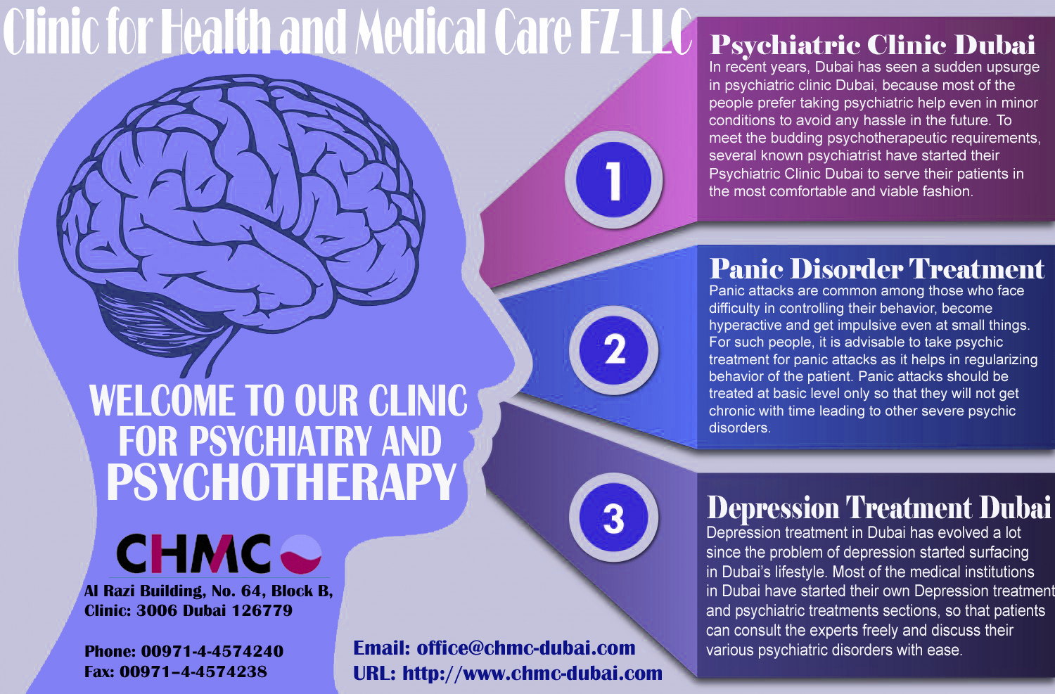 Panic Disorder Treatment Dubai Infographic