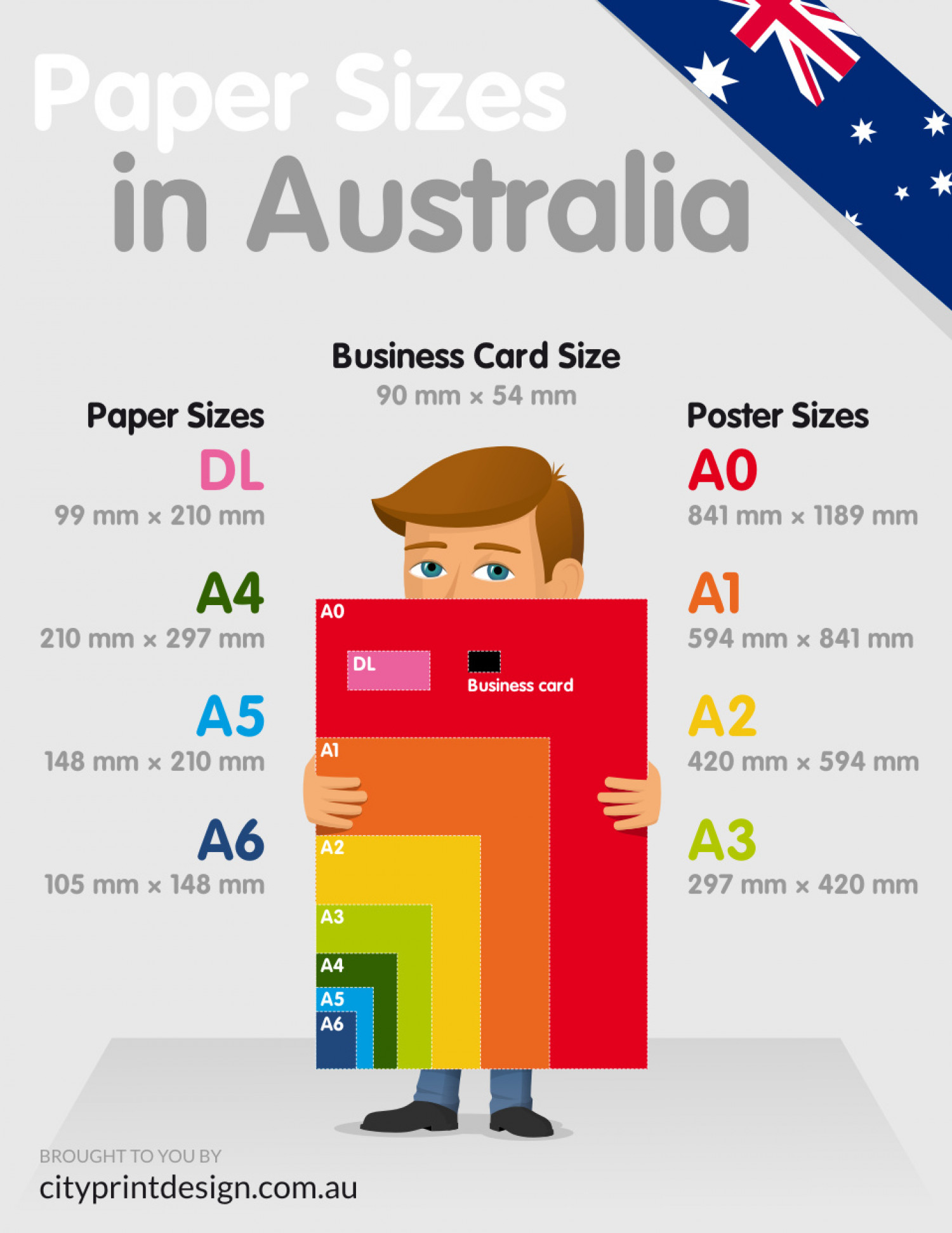 Paper Dimensions and Business Card Dimensions in Australia Infographic