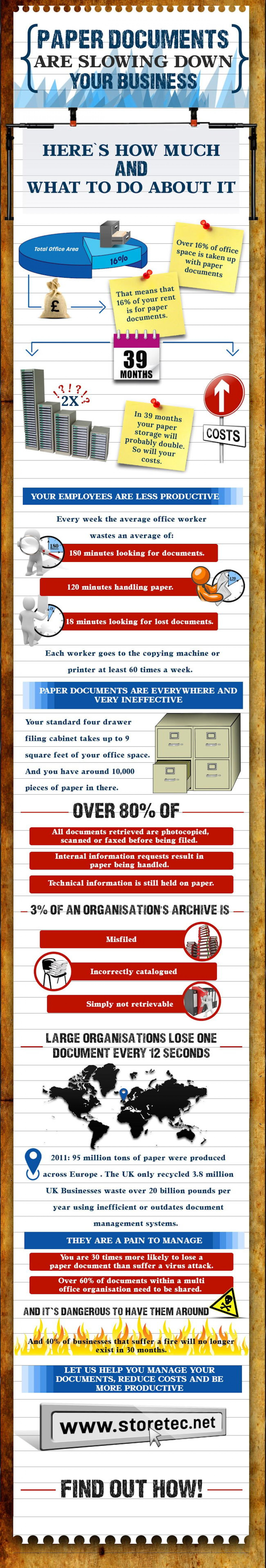 Paper Documents Are Slowing Down Your Business Infographic