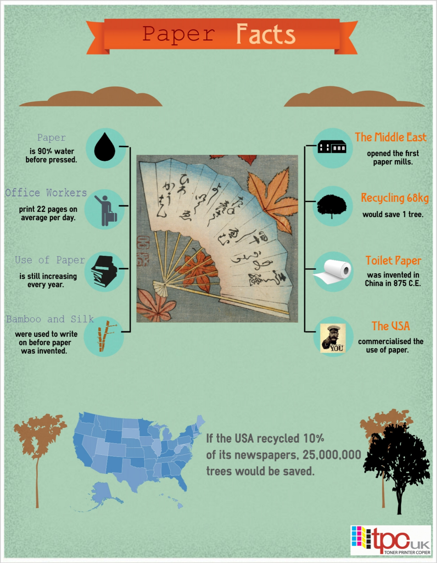 Paper Facts Infographic