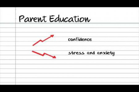 Parent Education Infographic