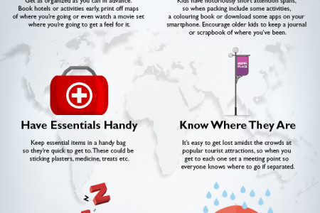 Parent Traps – What You Need to Know When Travelling With Kids Infographic