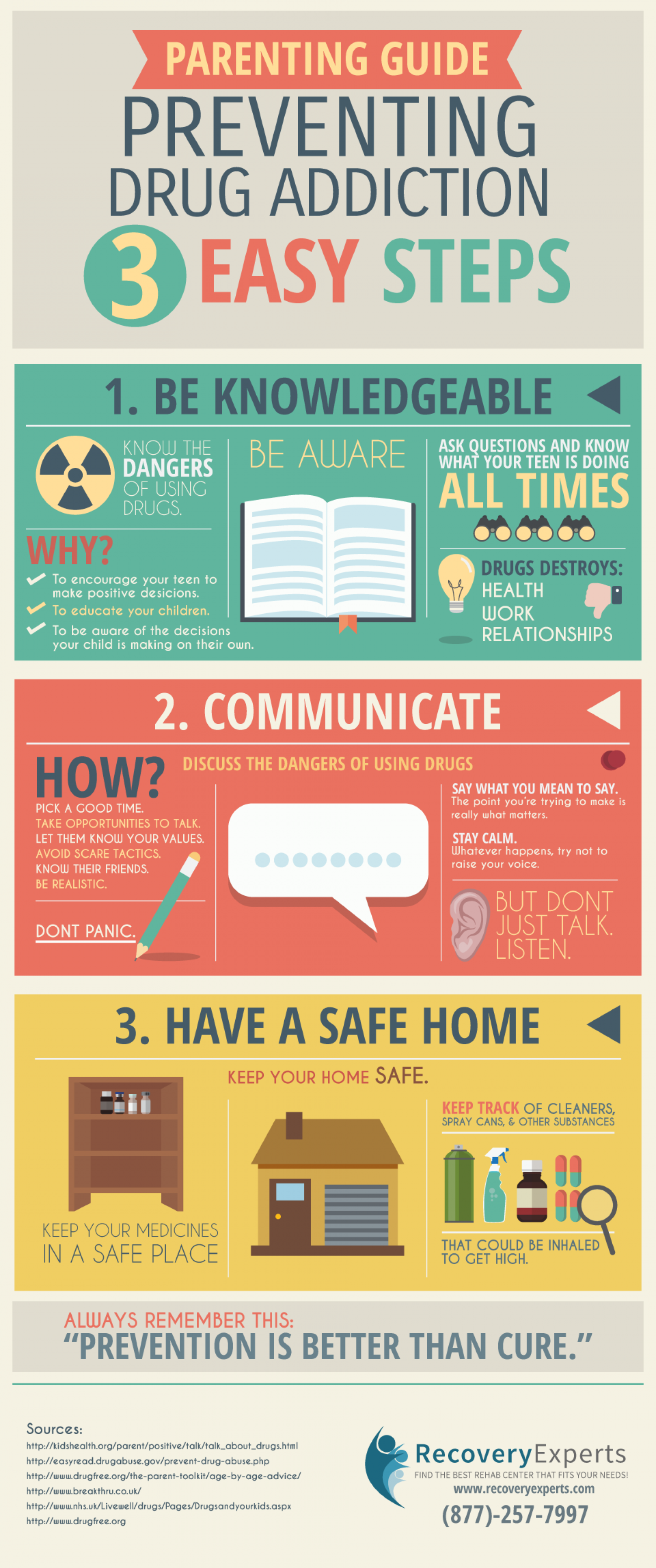Infographic ideas for middle school