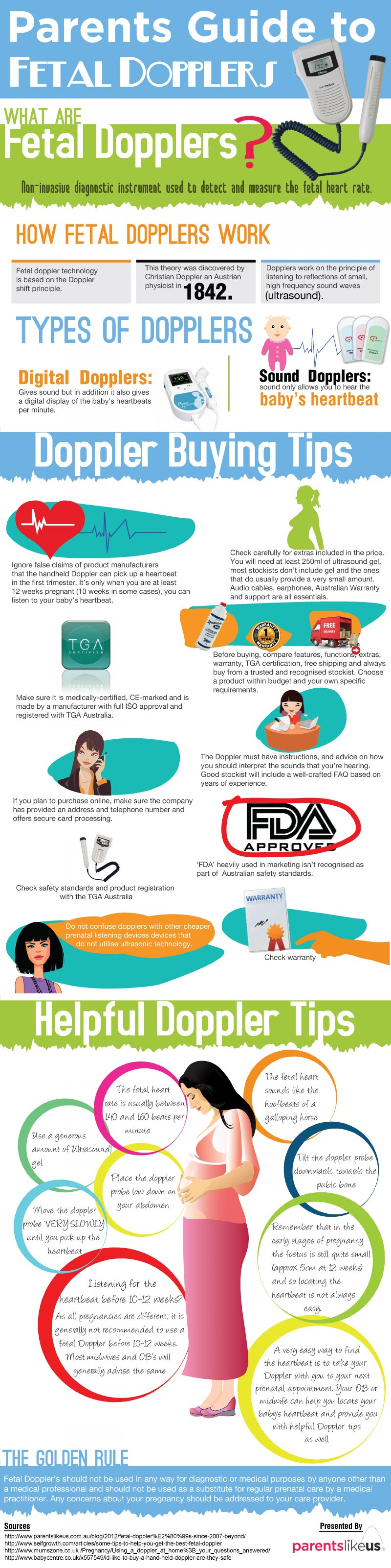 Parents Guide to Fetal Dopplers Infographic