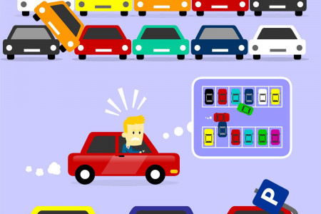 Parking Lot Car Accident: Is It Different? Infographic