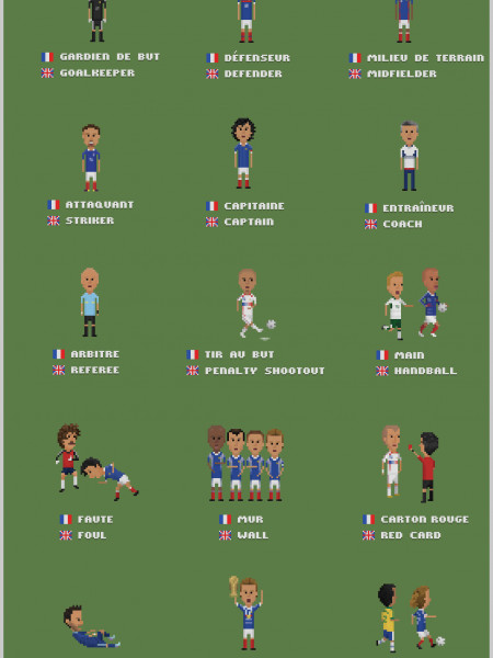 Parlez-Vous Football ? Infographic