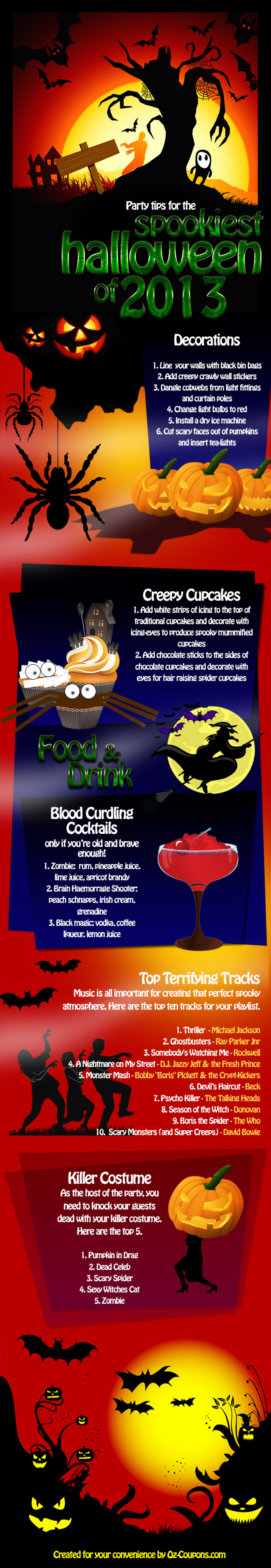 Party Tips for the Scariest Halloween of 2013 Infographic