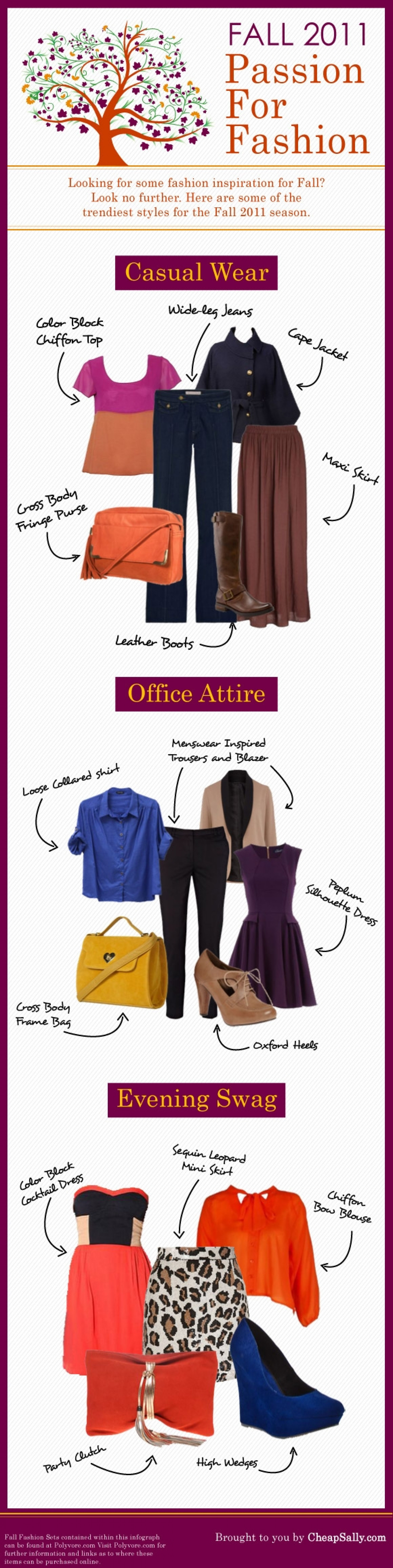 Passion for Fashion Infographic