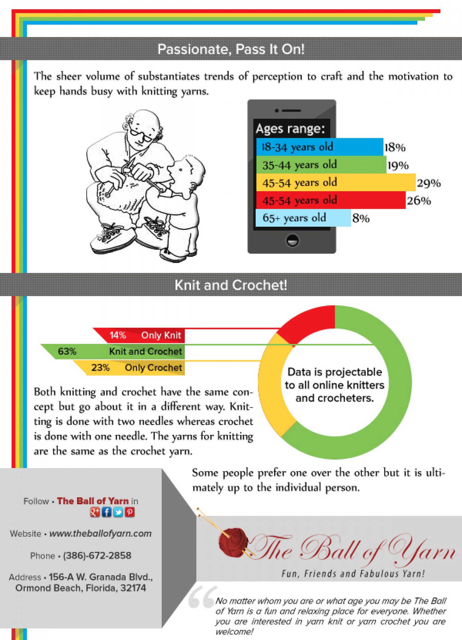 Passion Pass It On Infographic