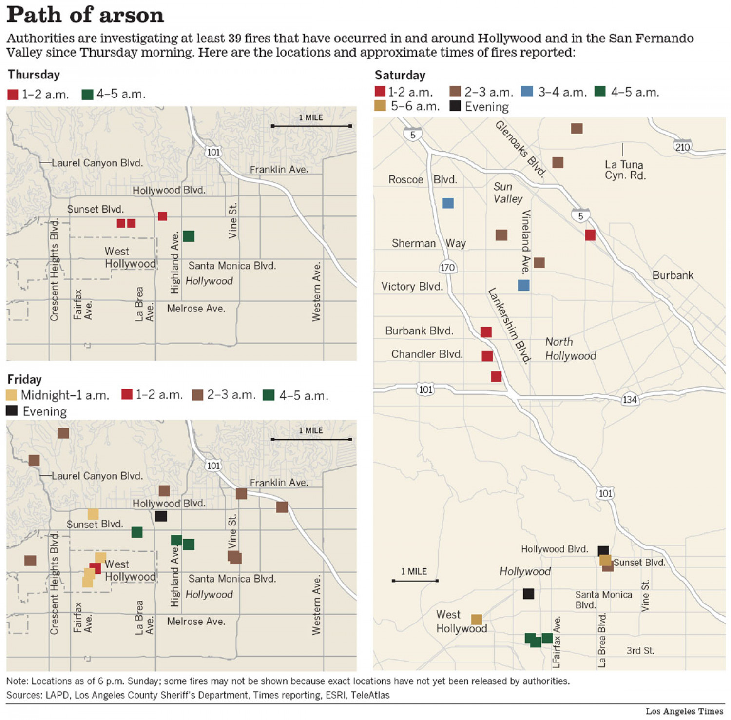 Path of Arson Infographic