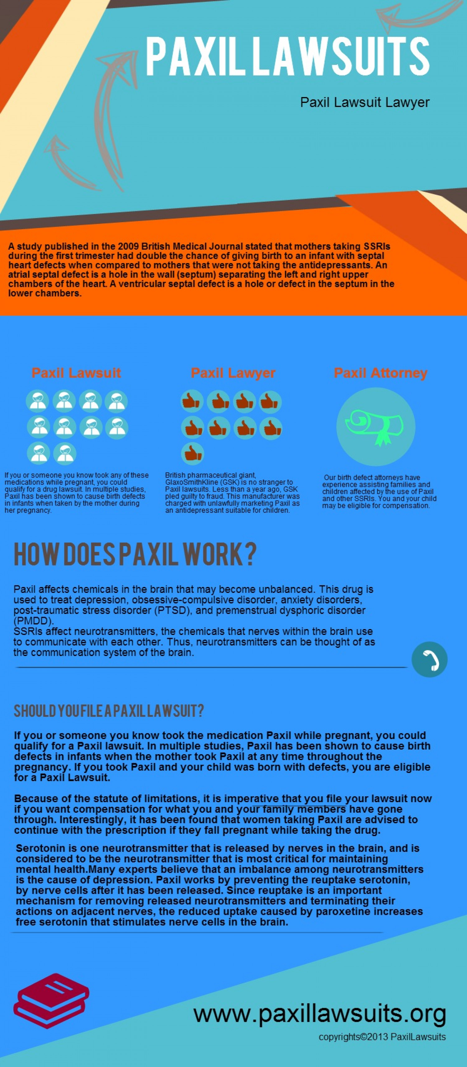 Paxil lawsuit Infographic