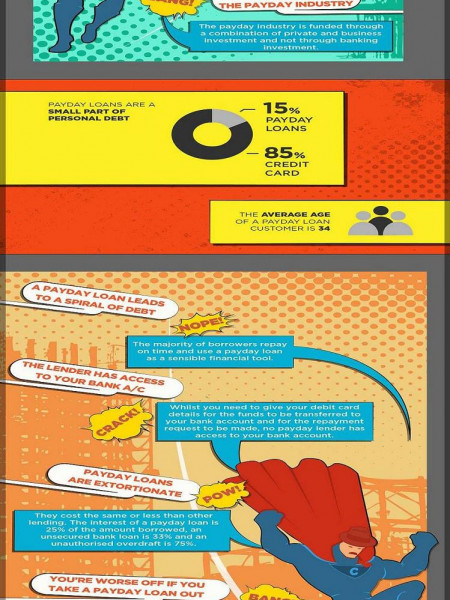 Payday Loan Myths Exposed Infographic
