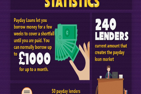 Payday Loans - Good for Millions of People  Infographic