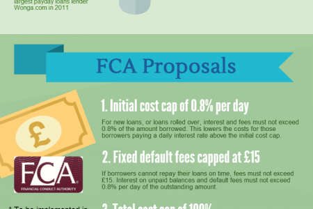 Payday Loans: Are The FCA Doing Enough? Infographic