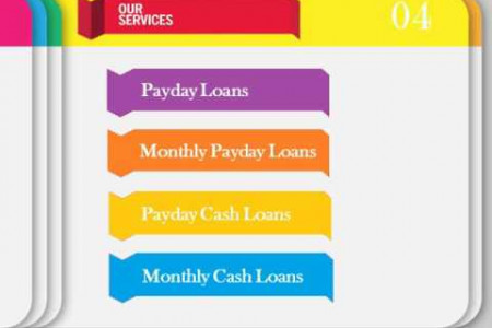 Payday Loans Florida- A Suitable Help to Tackle Urgency Infographic