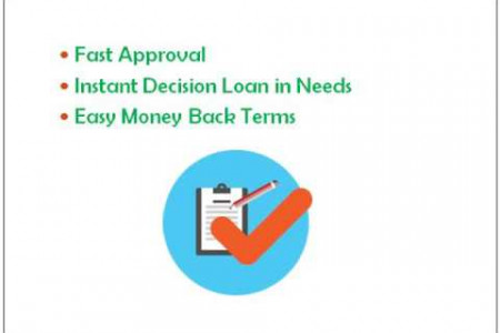 Payday Loans Kansas Get Same Day Excellent Cash Backing! Infographic