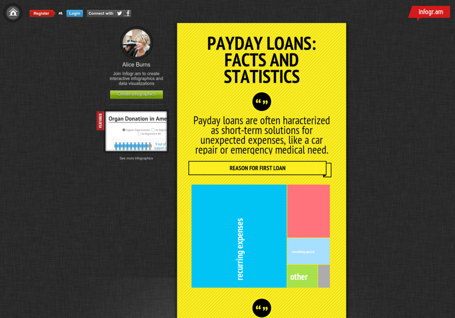 Payday Loans: Stats & Facts Infographic