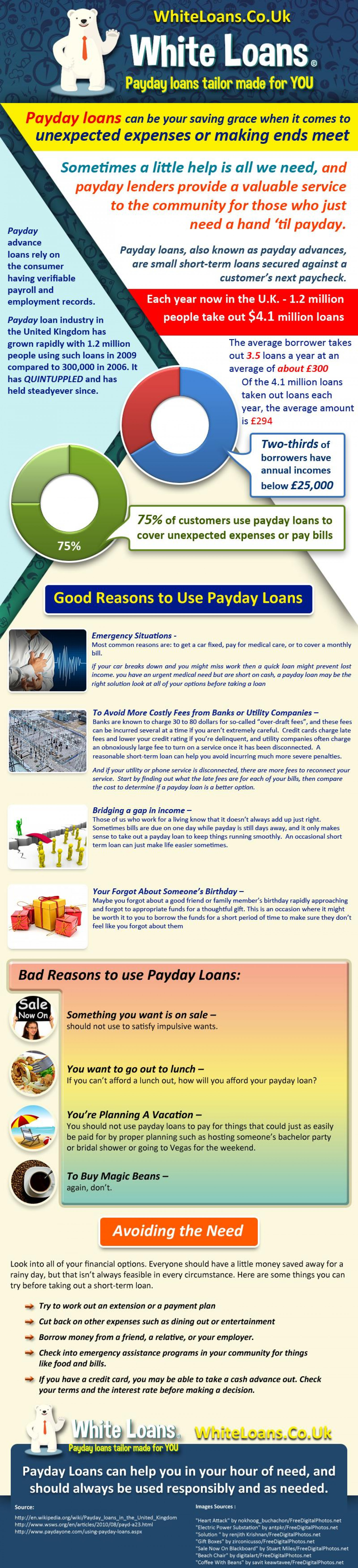 Payday Loans Infographic
