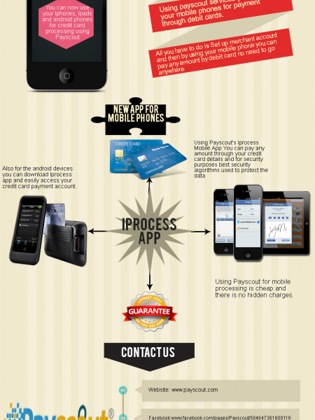 Payscout Mobile Credit Card Processing Services for iPhone, iPad and Android Infographic
