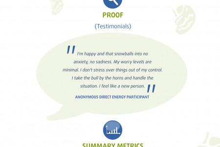 Peace Of Mind Infographic Infographic