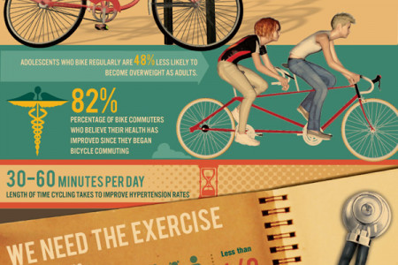 Pedal Power Infographic