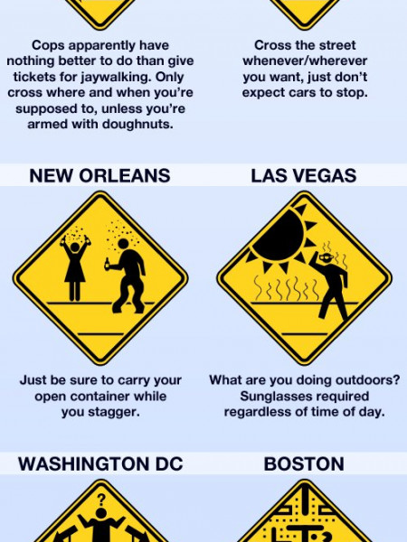 Pedestrian's Guide to the USA Infographic