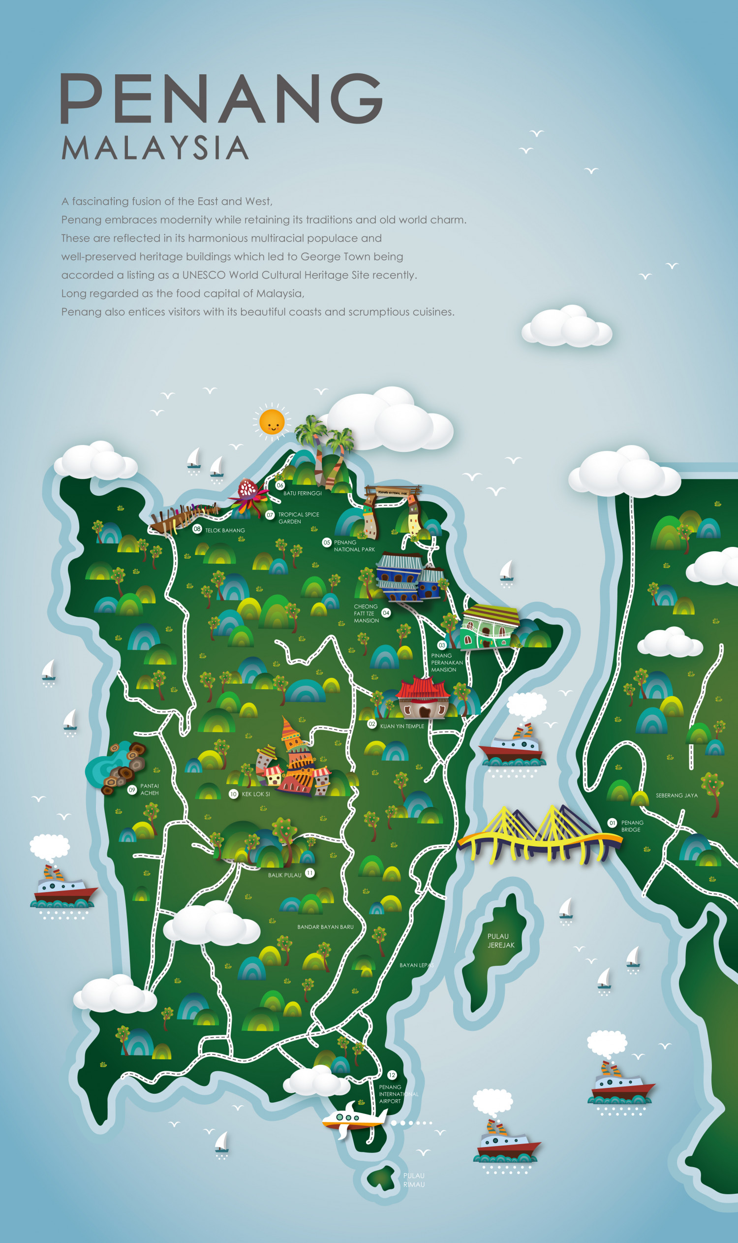 Penang Map Infographic
