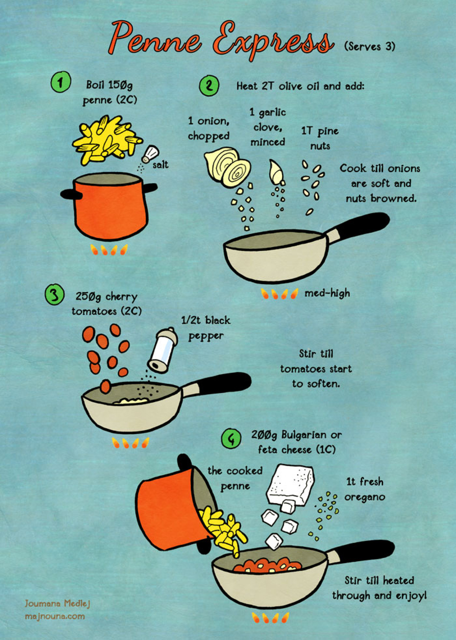 Penne Express Infographic