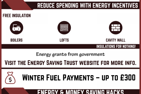 Pensions Saving Hacks Infographic